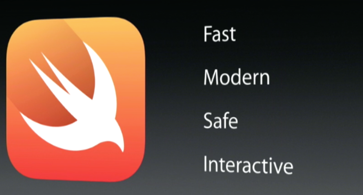 Apple's Swift Programming Language – a Primer